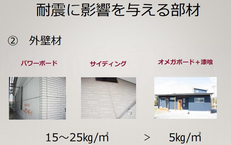 f:id:mirukodesappu:20210506153321p:plain