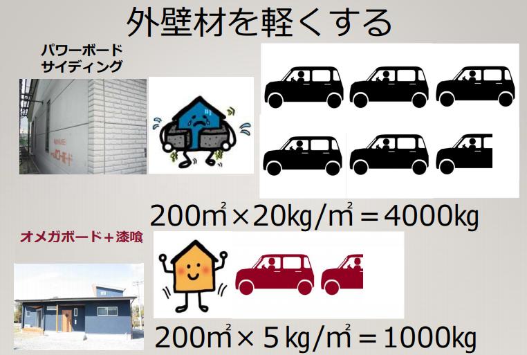 f:id:mirukodesappu:20210506153645p:plain