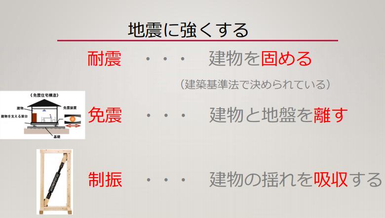 f:id:mirukodesappu:20210506154312p:plain