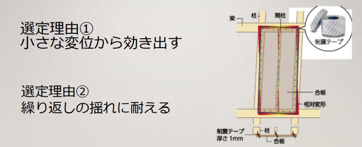 f:id:mirukodesappu:20210506154553p:plain
