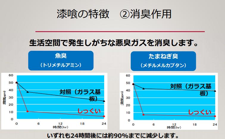f:id:mirukodesappu:20210506155003p:plain