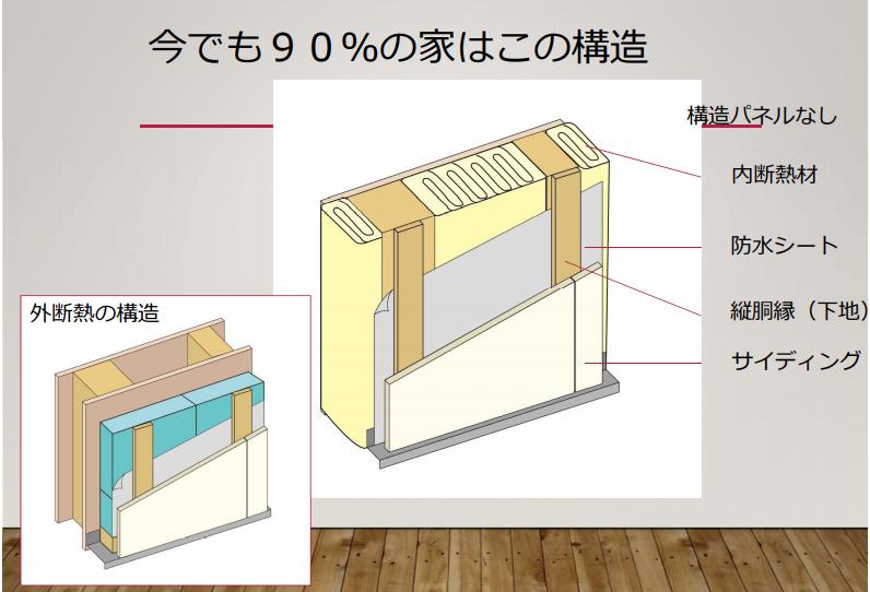 f:id:mirukodesappu:20210506160013p:plain