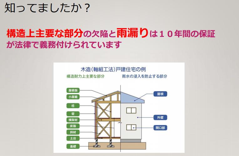 f:id:mirukodesappu:20210506160227p:plain