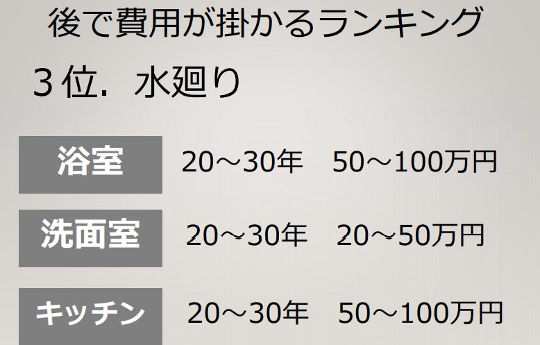 f:id:mirukodesappu:20210506160341p:plain