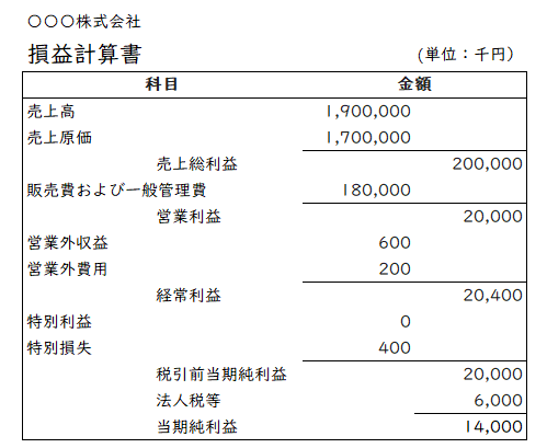f:id:mirukodesappu:20210514143438p:plain