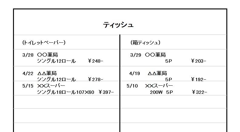 f:id:mirumiru-12051130:20170714012045p:plain
