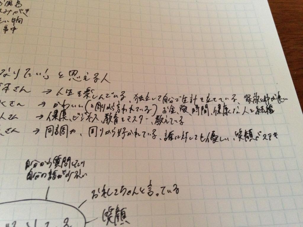 f:id:misa-okiraku6:20170717170417j:plain