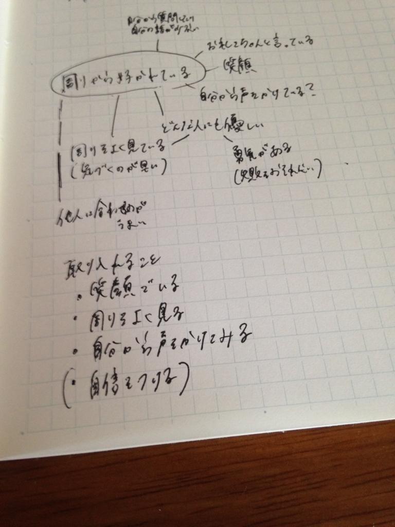 f:id:misa-okiraku6:20170717172011j:plain