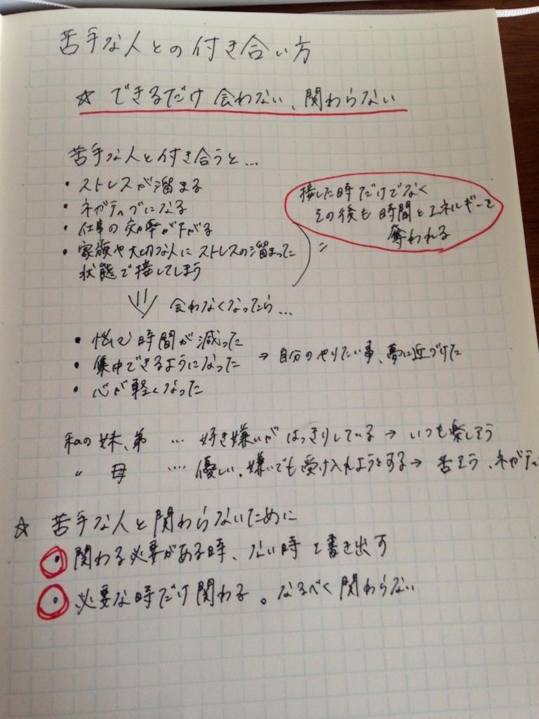 f:id:misa-okiraku6:20170718101049j:plain