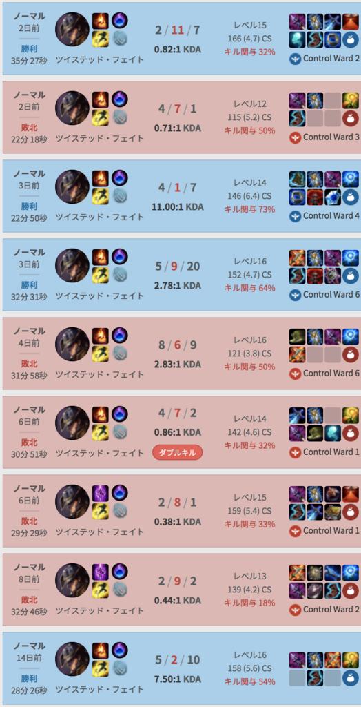 f:id:misaki-shokota:20180519172316p:plain