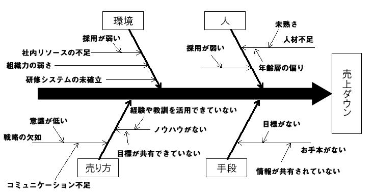 f:id:misaki-shokota:20180621184623p:plain