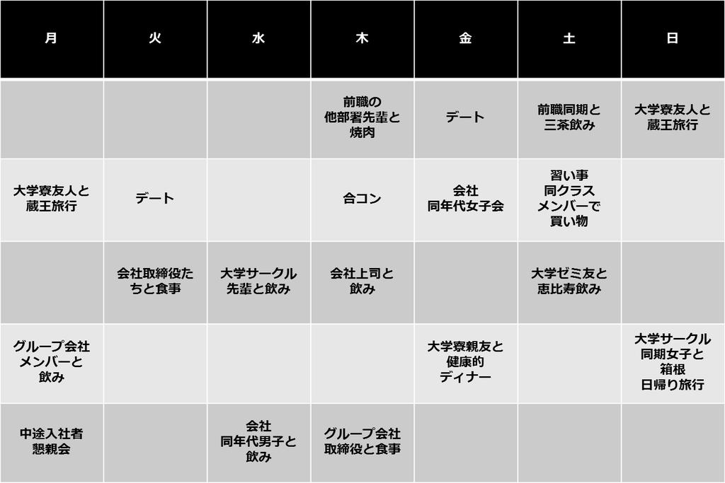 f:id:misaki0602:20181112174509p:plain