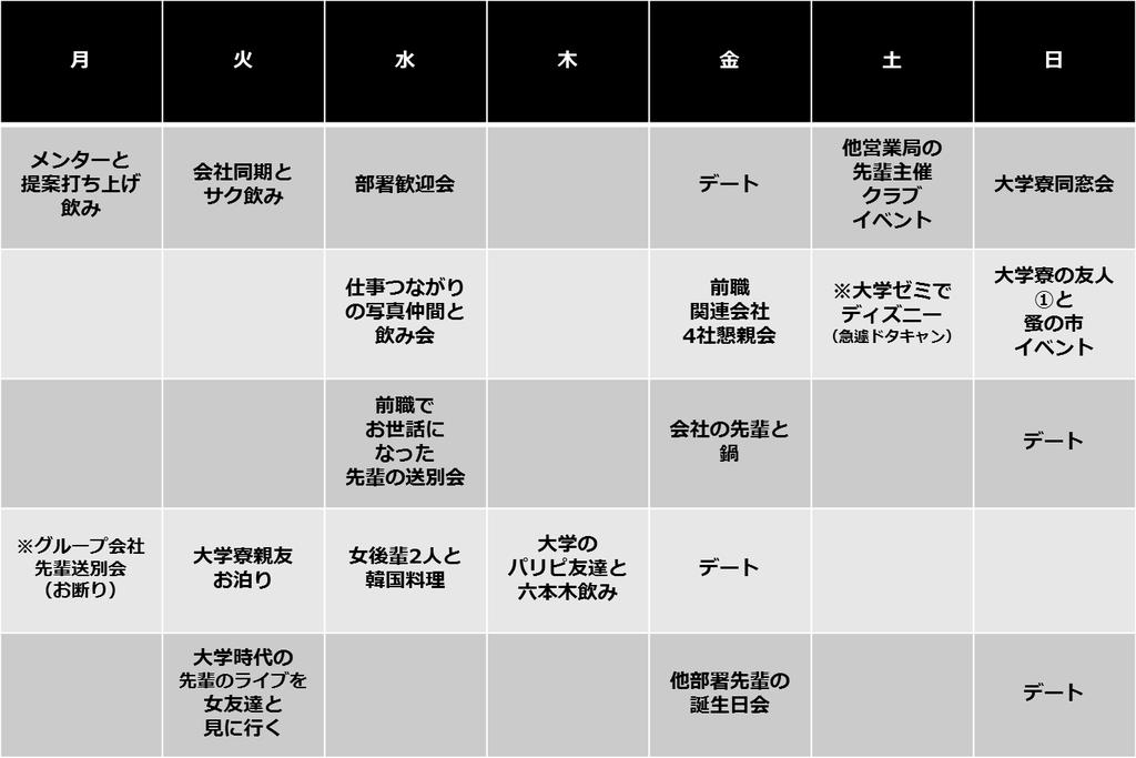 f:id:misaki0602:20181203130920p:plain