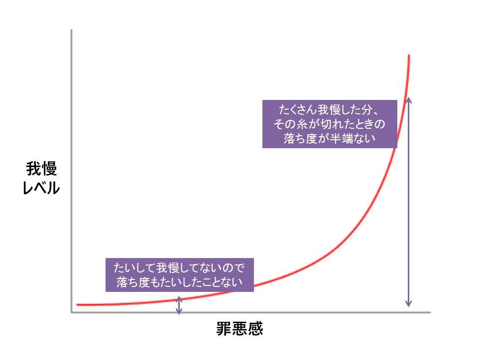 f:id:misaki0602:20181226123633j:plain