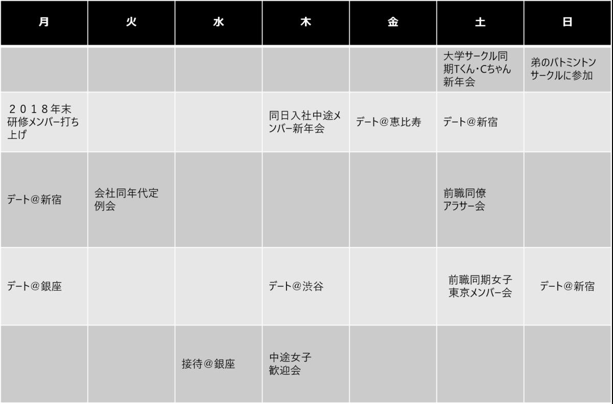 f:id:misaki0602:20190319135452p:plain