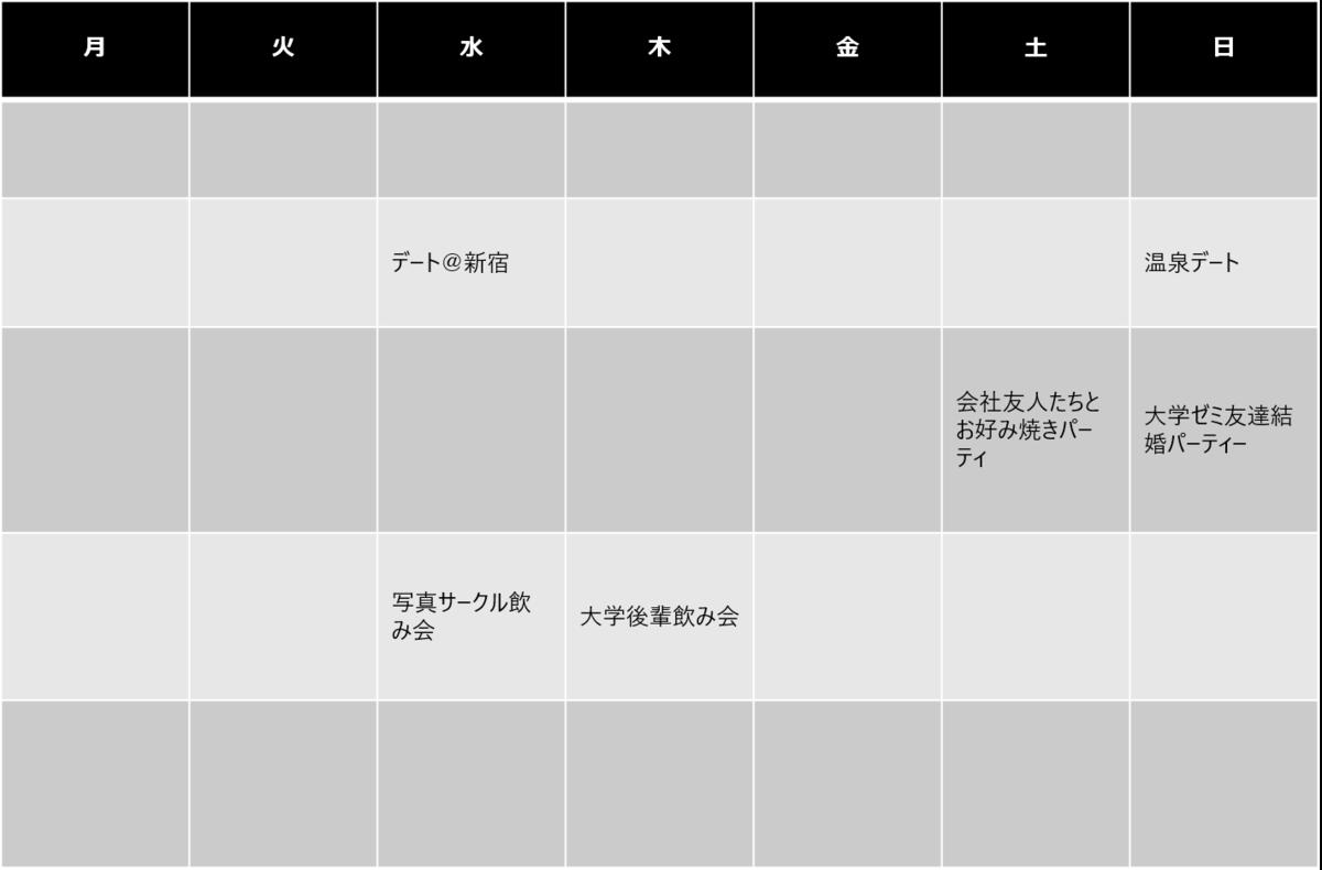f:id:misaki0602:20190319135456p:plain