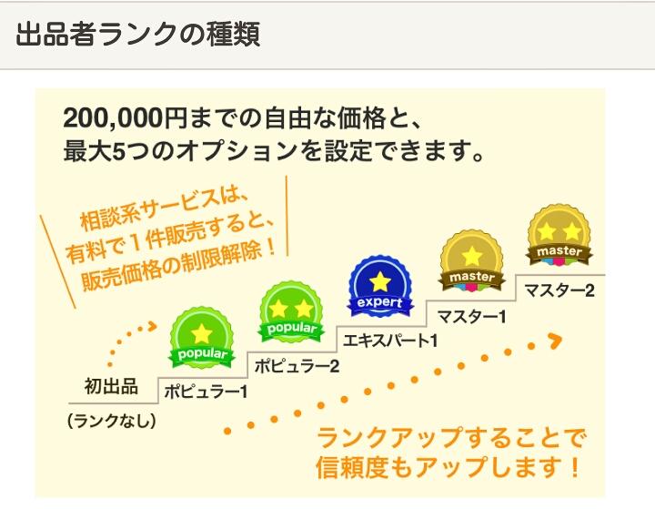 f:id:misaki_hoshino:20171201225223j:plain