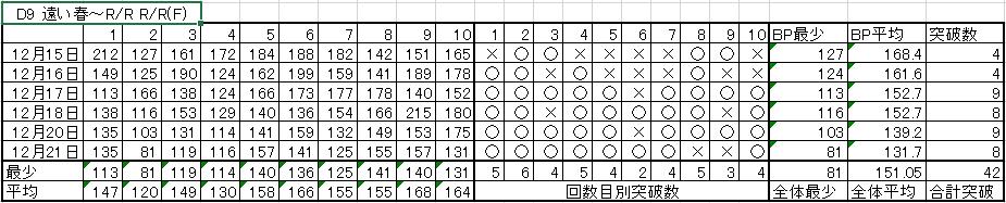 f:id:misakyon:20181226023619p:plain