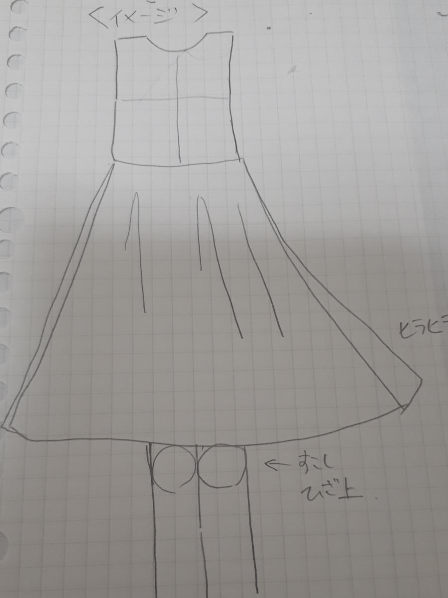 f:id:misami-33:20200423172511j:plain