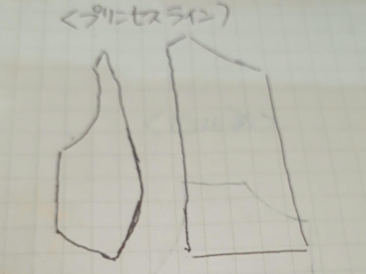 f:id:misami-33:20200705002357j:plain