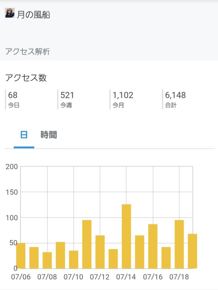 f:id:misami-33:20200719181210j:plain