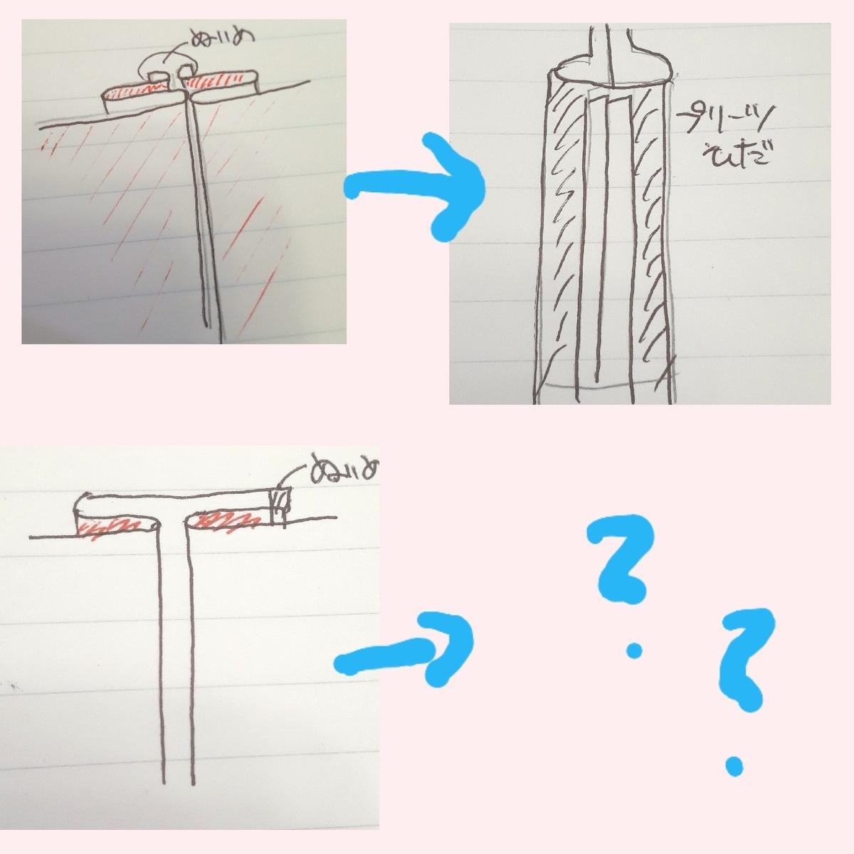 f:id:misami-33:20200720151313j:plain