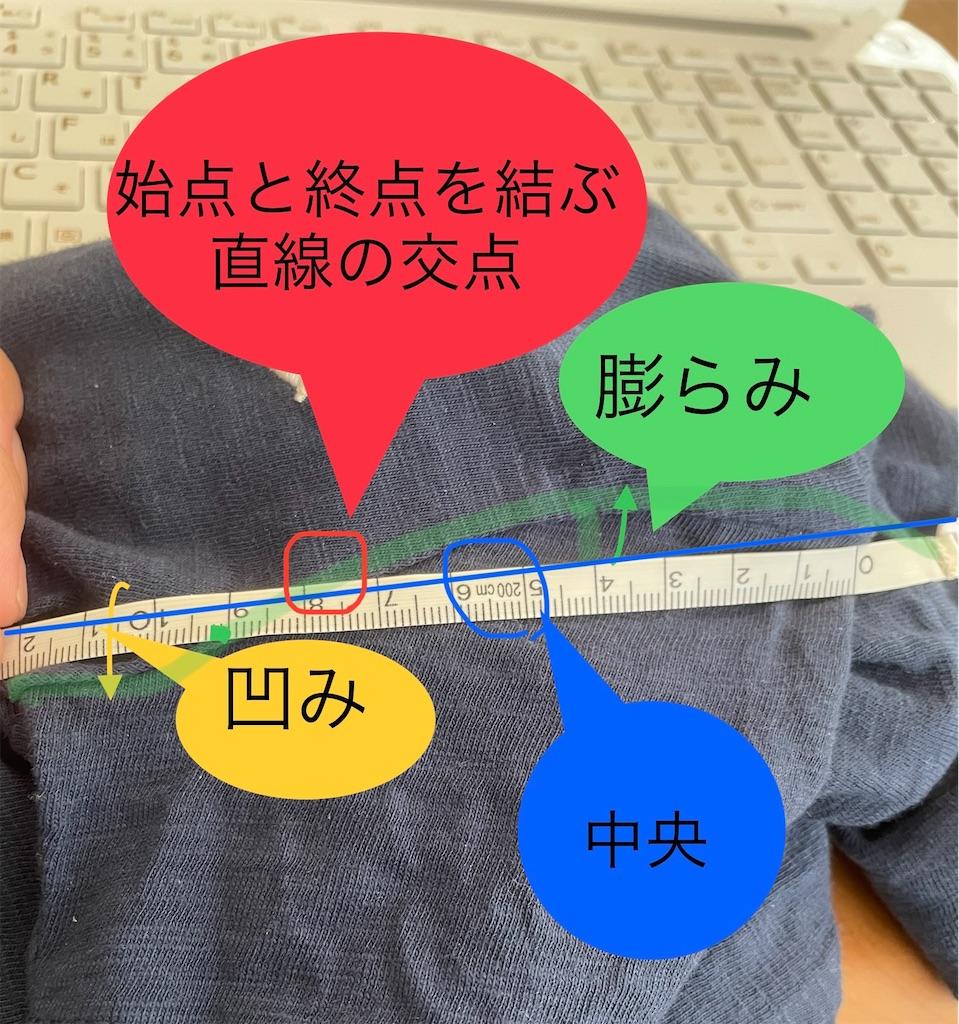 f:id:misami-33:20210722234123j:image
