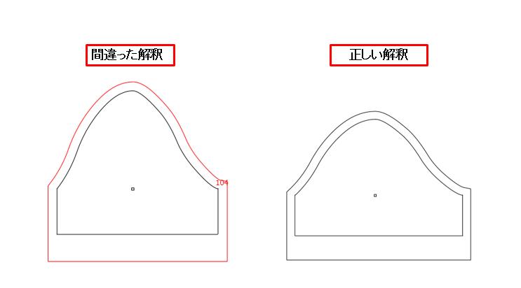 f:id:misami-33:20210801010034p:plain