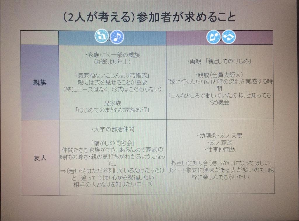 f:id:misao0512:20170422233616j:image