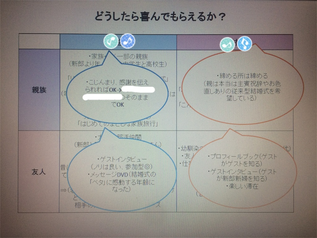 f:id:misao0512:20170422233633j:image