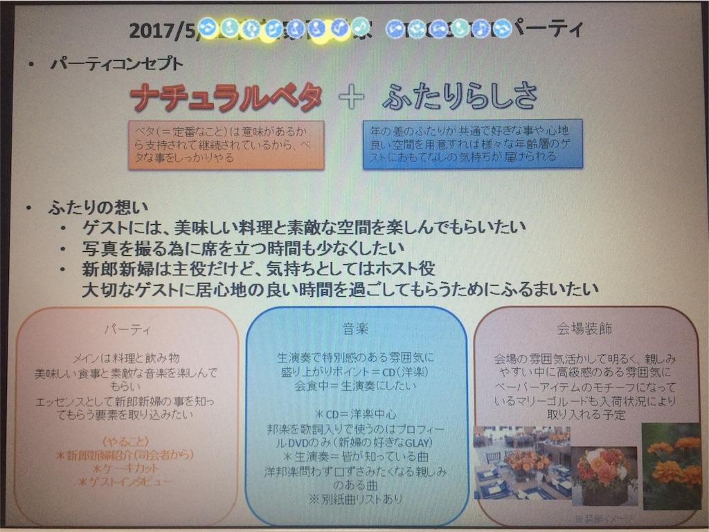 f:id:misao0512:20170422233649j:image