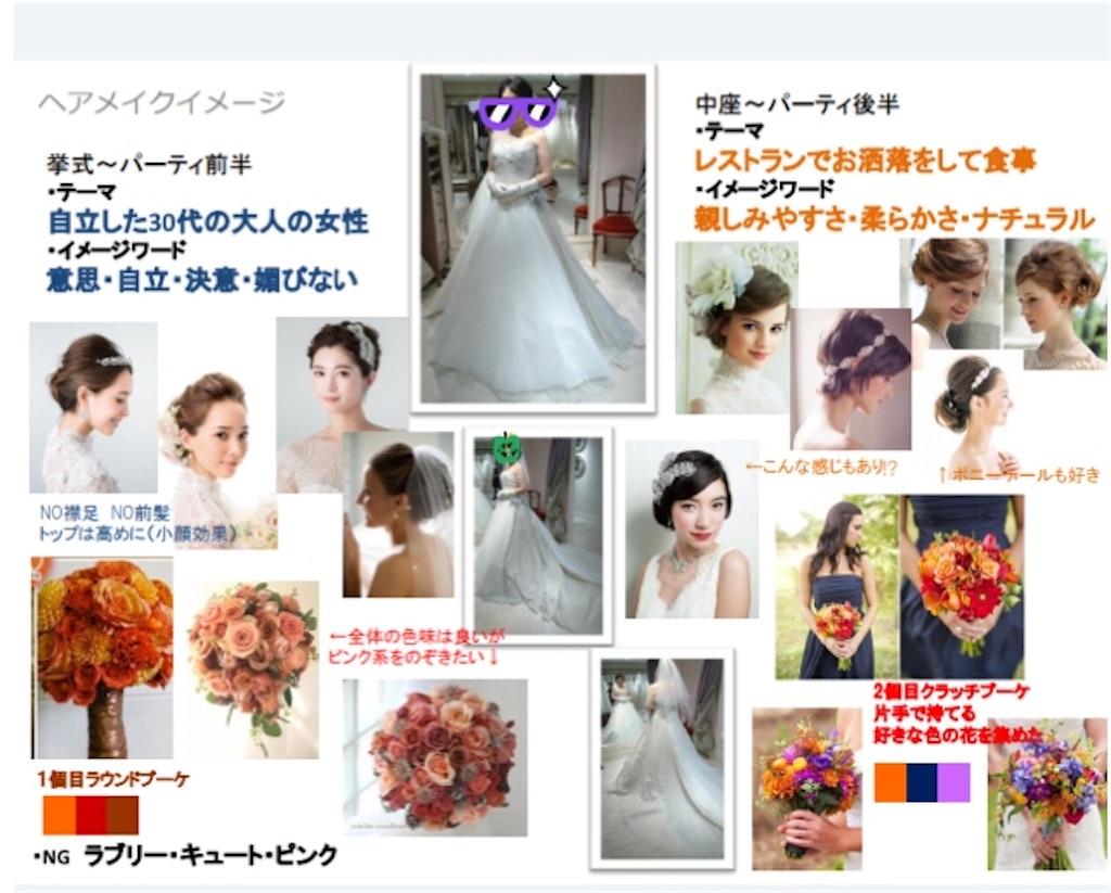 f:id:misao0512:20170425230315j:image