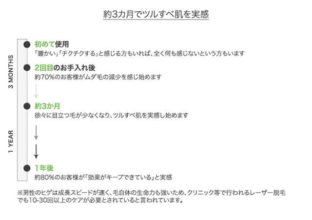 f:id:misato-blog:20190829193728j:plain