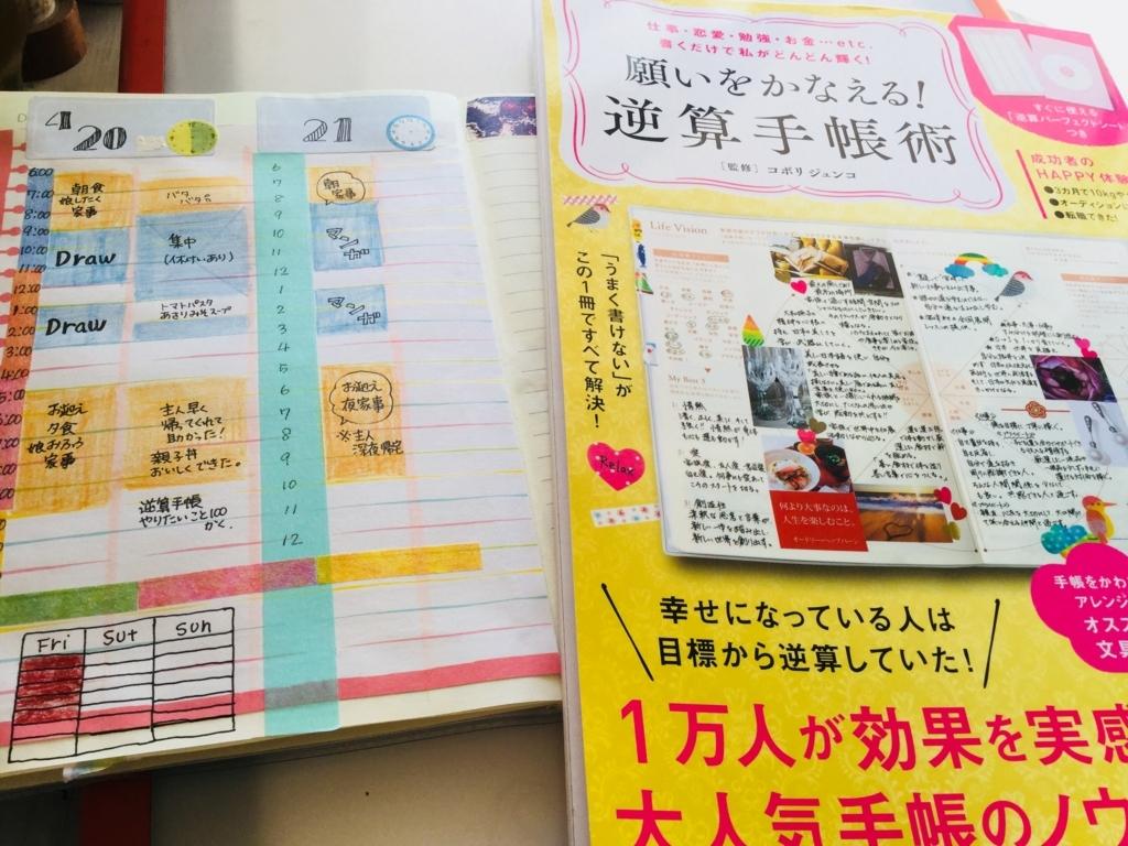 f:id:misatohayashi:20180421075011j:plain