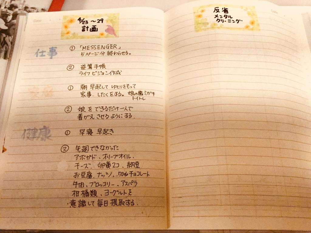 f:id:misatohayashi:20180423204013j:plain