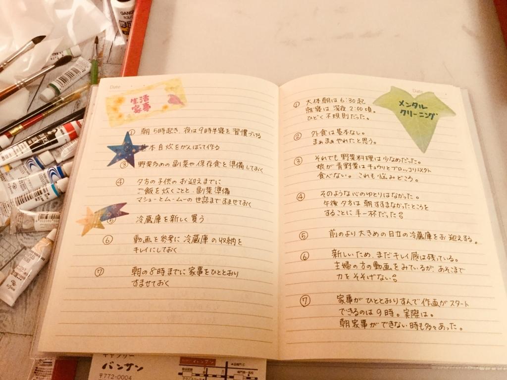 f:id:misatohayashi:20180429221847j:plain