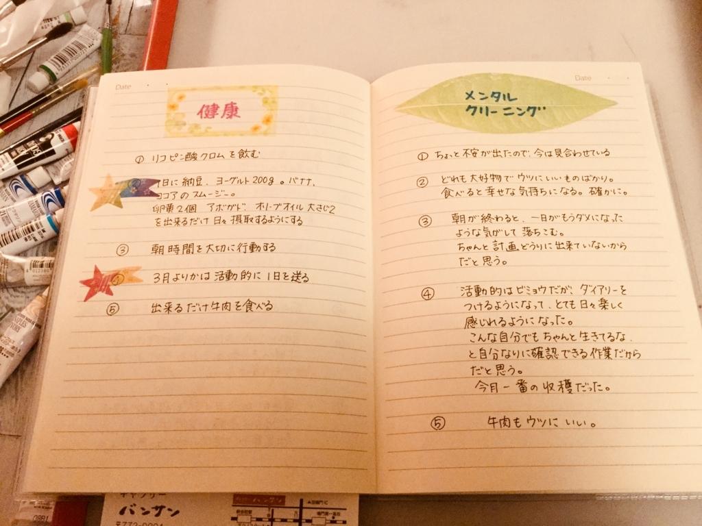 f:id:misatohayashi:20180429221903j:plain