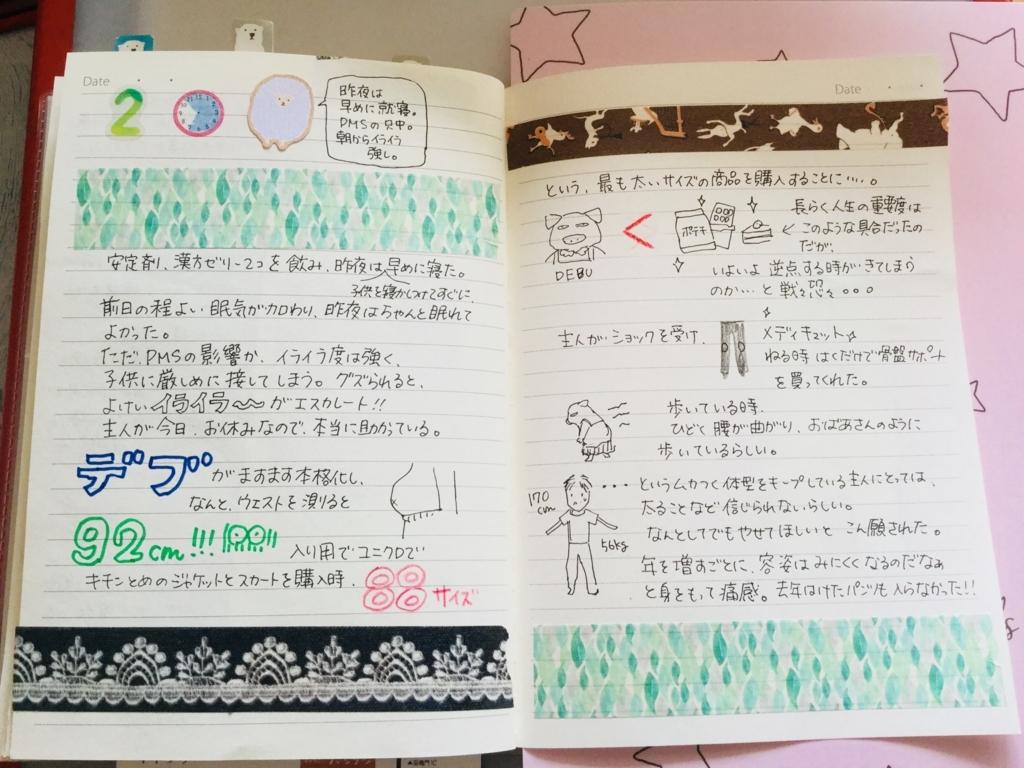 f:id:misatohayashi:20180502092207j:plain