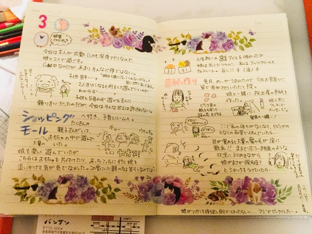 f:id:misatohayashi:20180503232012j:plain