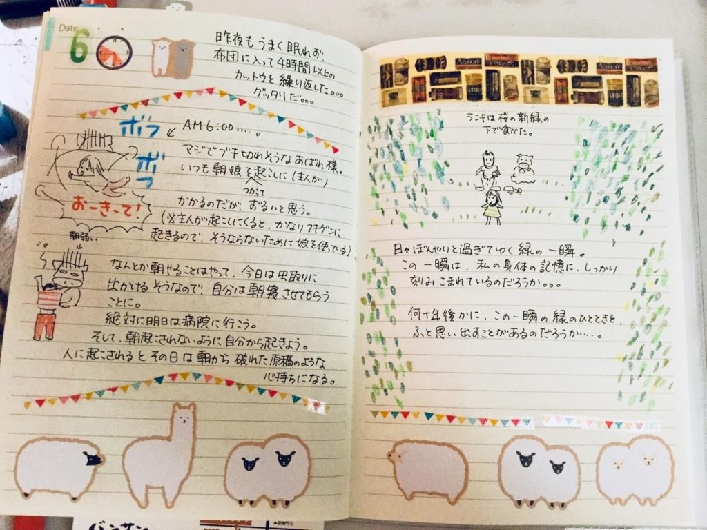 f:id:misatohayashi:20180506195426j:plain