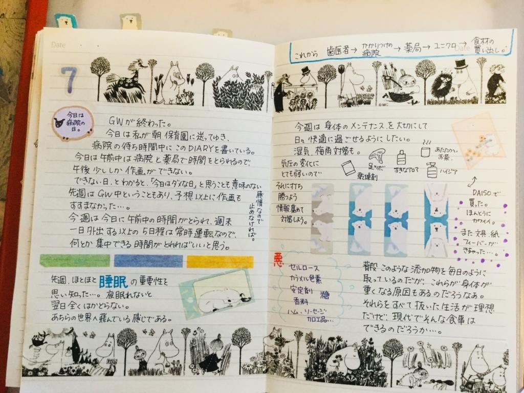 f:id:misatohayashi:20180507152009j:plain