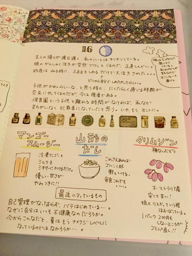 f:id:misatohayashi:20180516224239j:plain