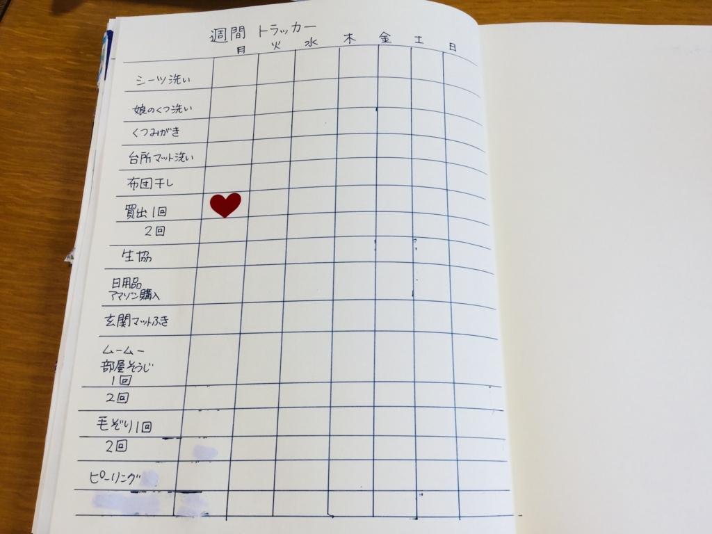 f:id:misatohayashi:20180531113525j:plain
