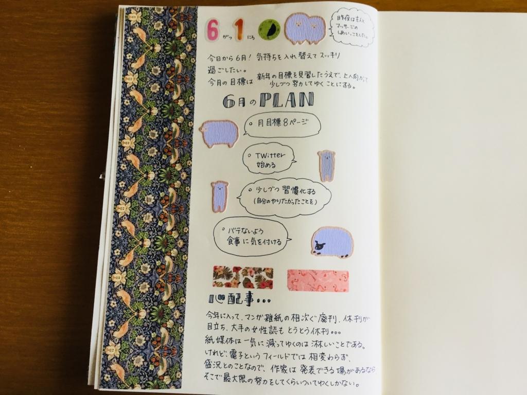 f:id:misatohayashi:20180601083541j:plain