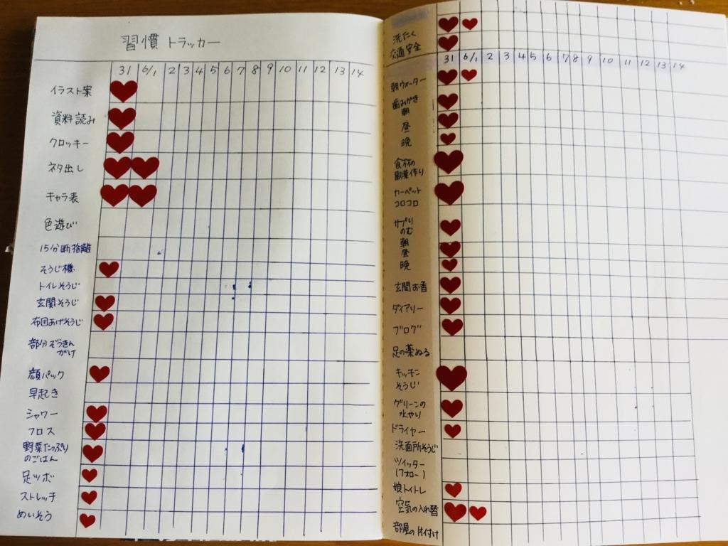 f:id:misatohayashi:20180601083816j:plain