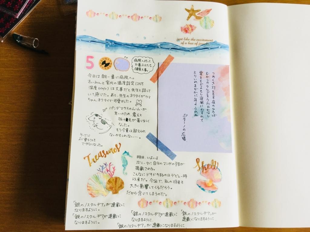 f:id:misatohayashi:20180605112738j:plain