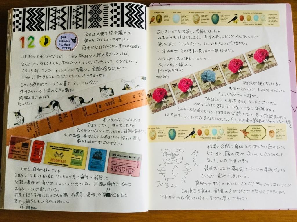 f:id:misatohayashi:20180612094503j:plain