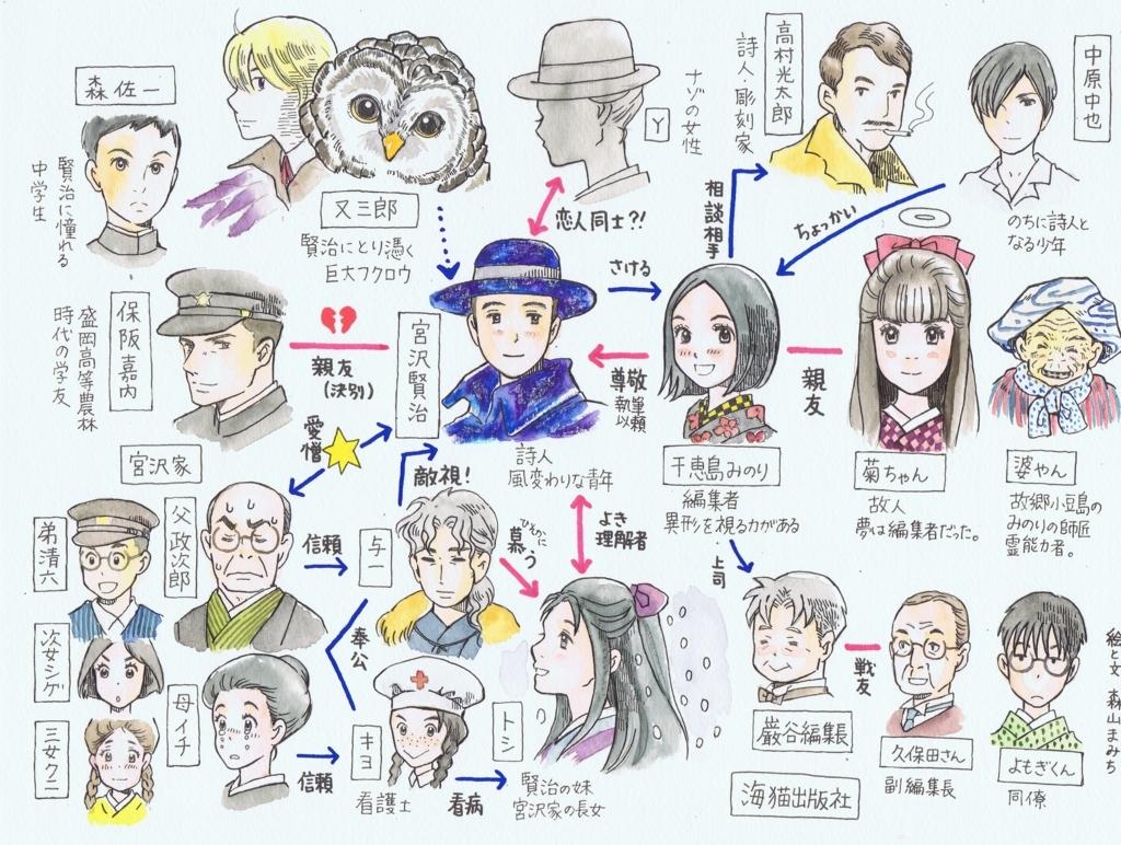 f:id:misatohayashi:20180806104637j:plain