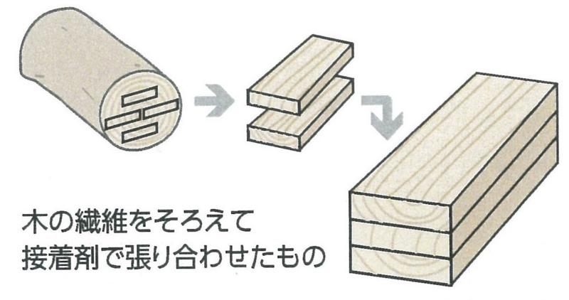 f:id:misawahome:20140609095032j:plain