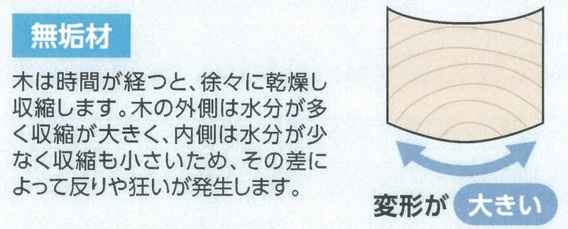 f:id:misawahome:20140609095706j:plain